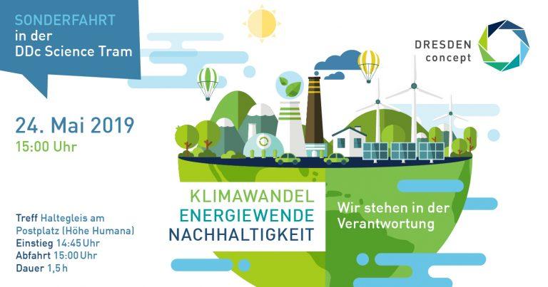 Klimaschutz, Energiewende Poster der Tram